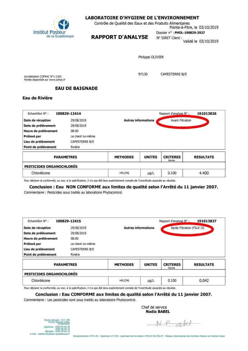 Rapport test de filtration Chlordécone